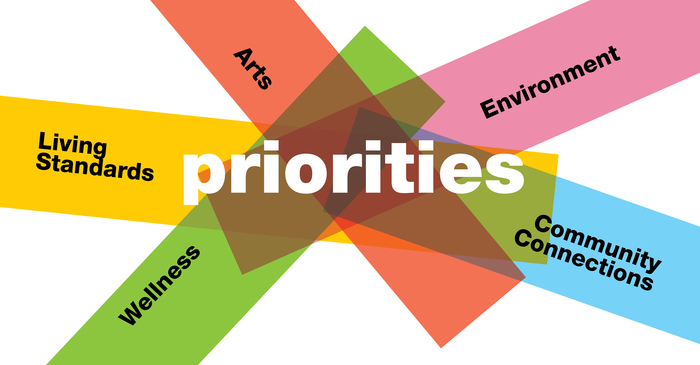 Our Vital Priorities